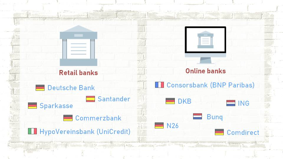Overview of international and domestic banks on German market